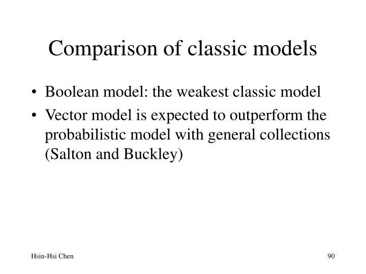 Comparison of classic models
