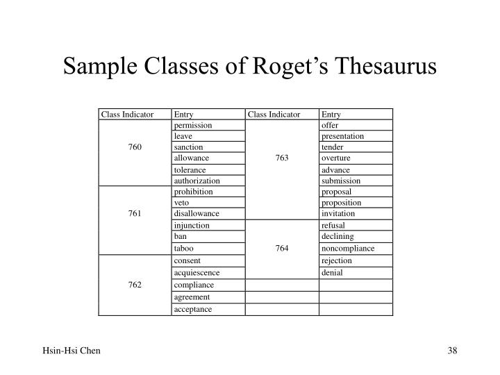 Sample Classes of Roget's Thesaurus