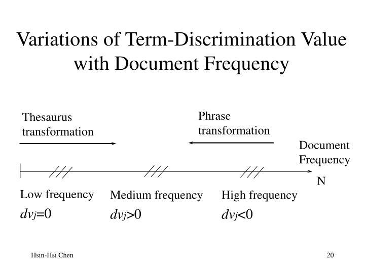 Variations of Term-Discrimination Value