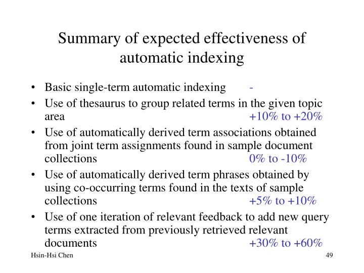 Summary of expected effectiveness of automatic indexing
