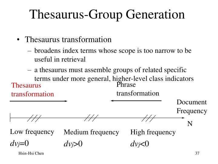 Thesaurus-Group Generation