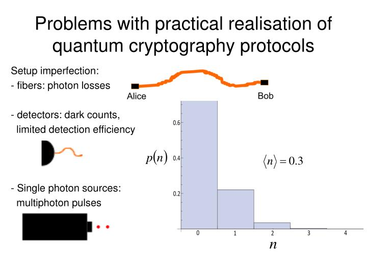 Problems with practical realisation of quantum cryptography protocols1