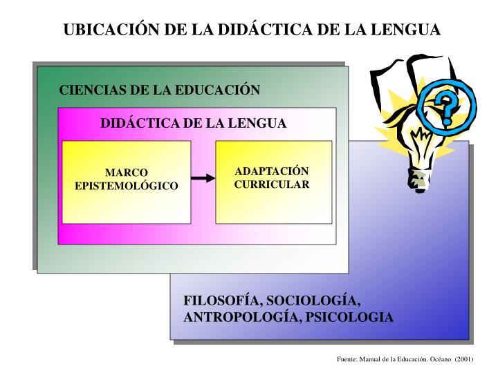 UBICACIÓN DE LA DIDÁCTICA DE LA LENGUA