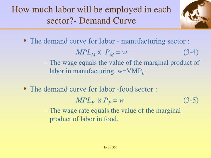 How much labor will be employed in each sector?- Demand Curve