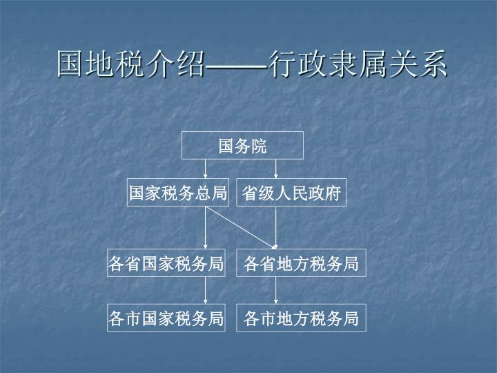 国地税介绍