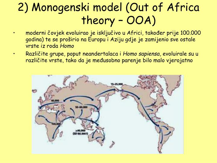 2) Monogenski model (Out of Africa theory – OOA)