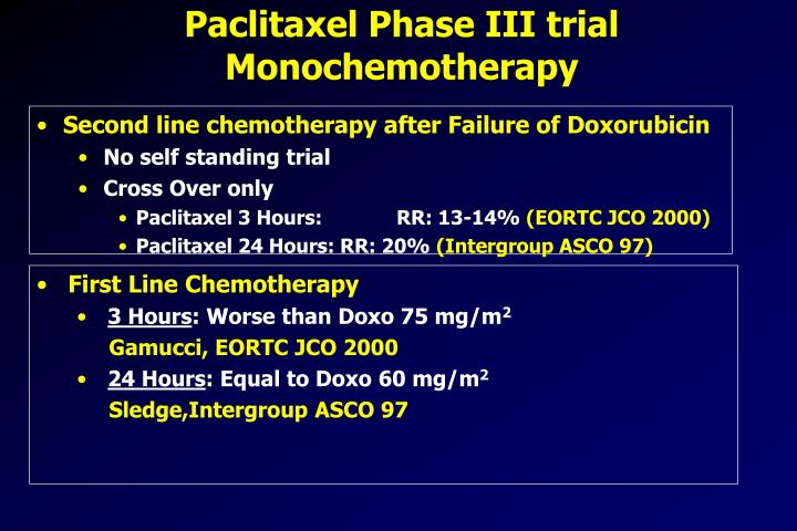 Paclitaxel Phase III trial Monochemotherapy