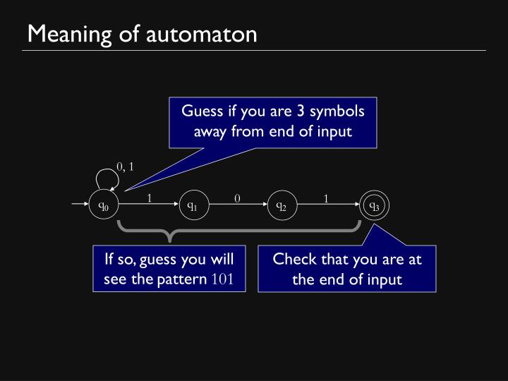 Meaning of automaton