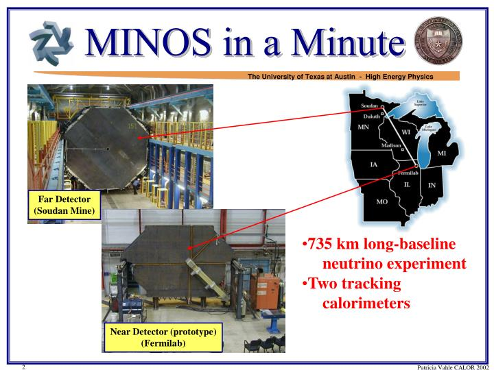 MINOS in a Minute