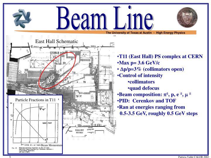 Beam Line