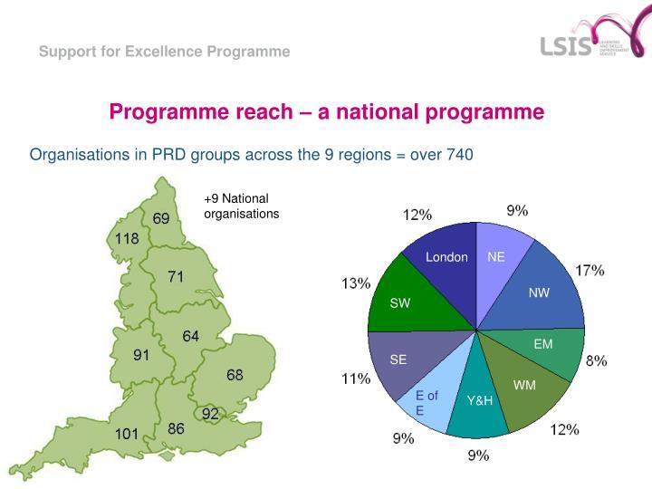 Programme reach – a national programme
