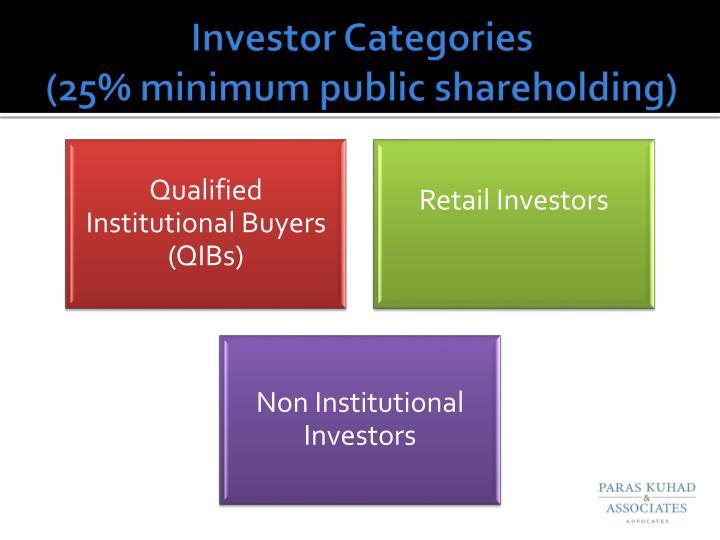 Investor Categories