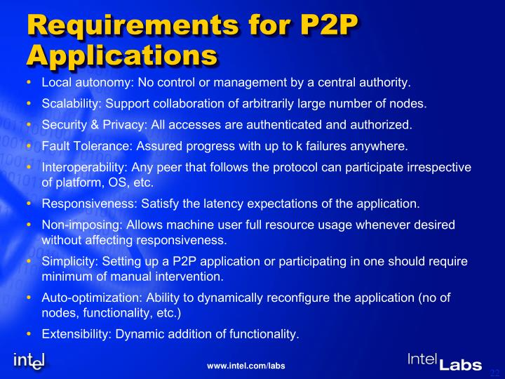 Requirements for P2P Applications