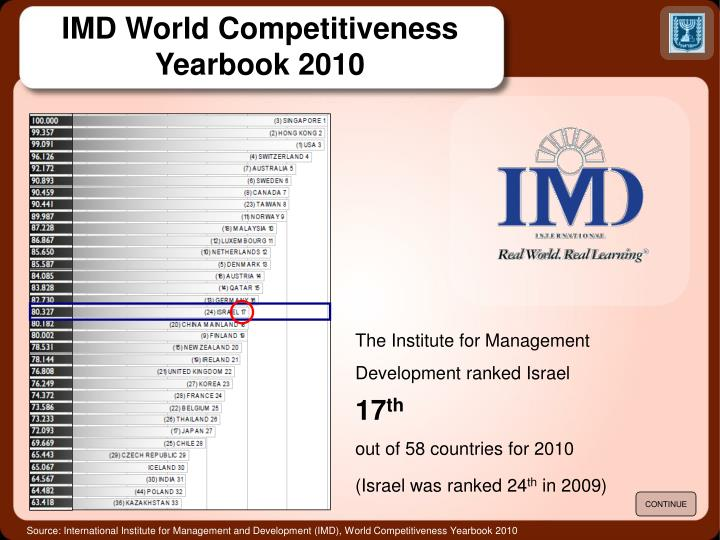 IMD World Competitiveness Yearbook 2010