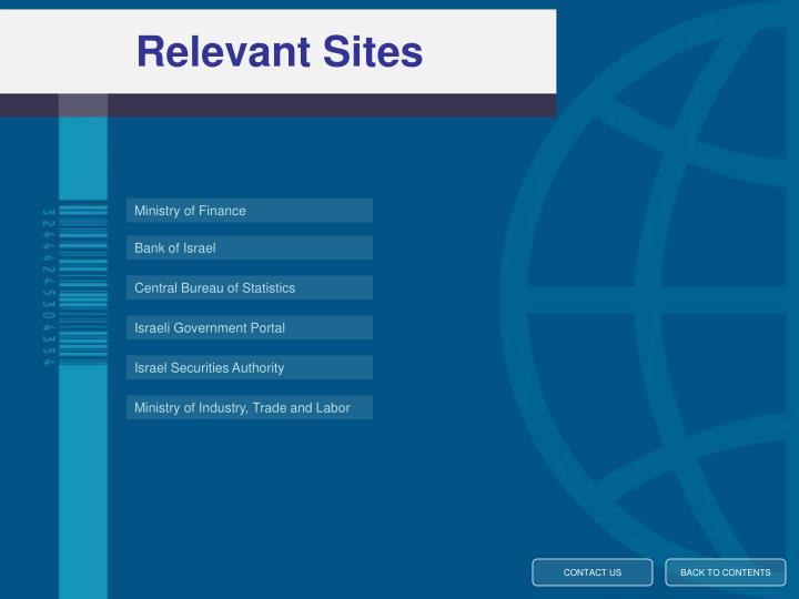 Relevant Sites