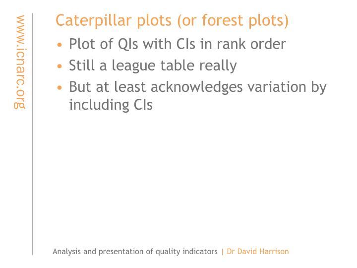 Caterpillar plots (or forest plots)