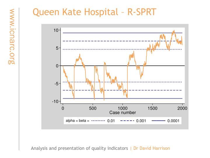 Queen Kate Hospital – R-SPRT