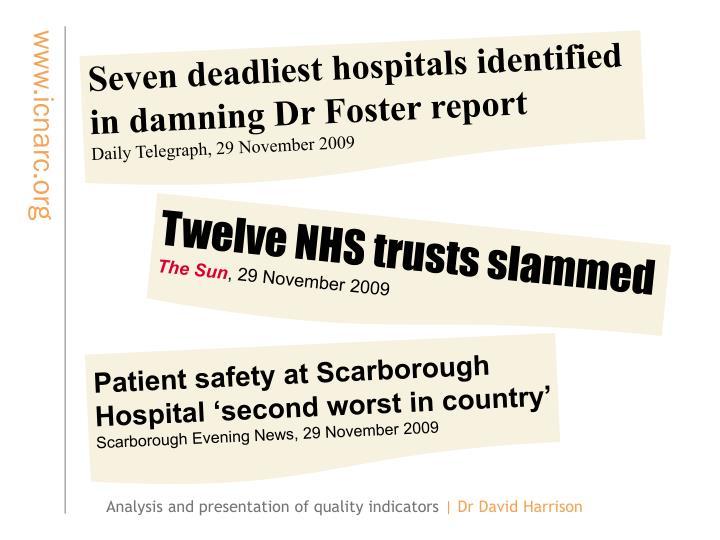 Seven deadliest hospitals identified