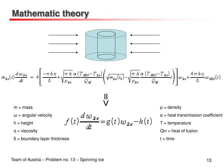 Mathematic theory