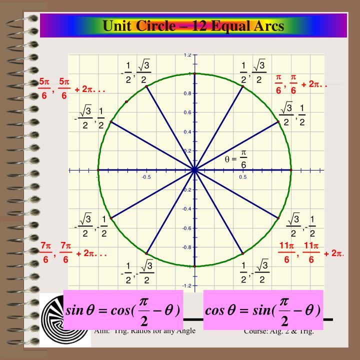 Unit Circle – 12 Equal Arcs