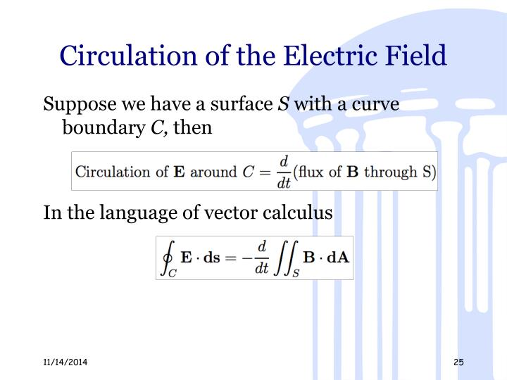 Circulation of the Electric Field