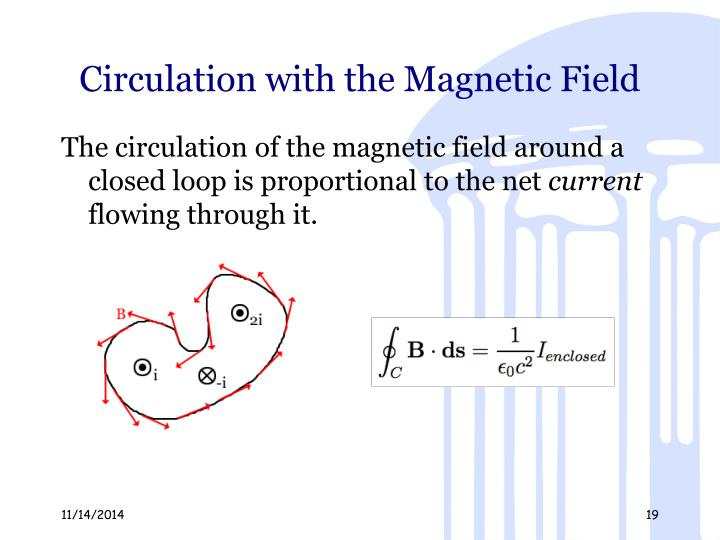 Circulation with the Magnetic Field