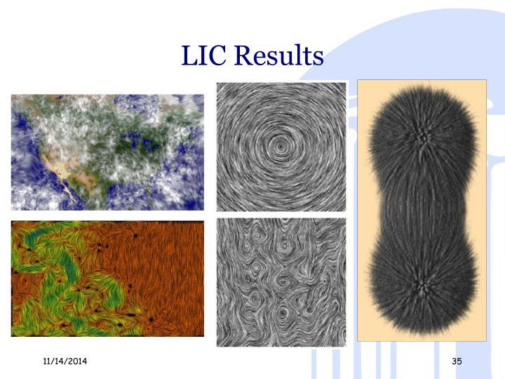 LIC Results