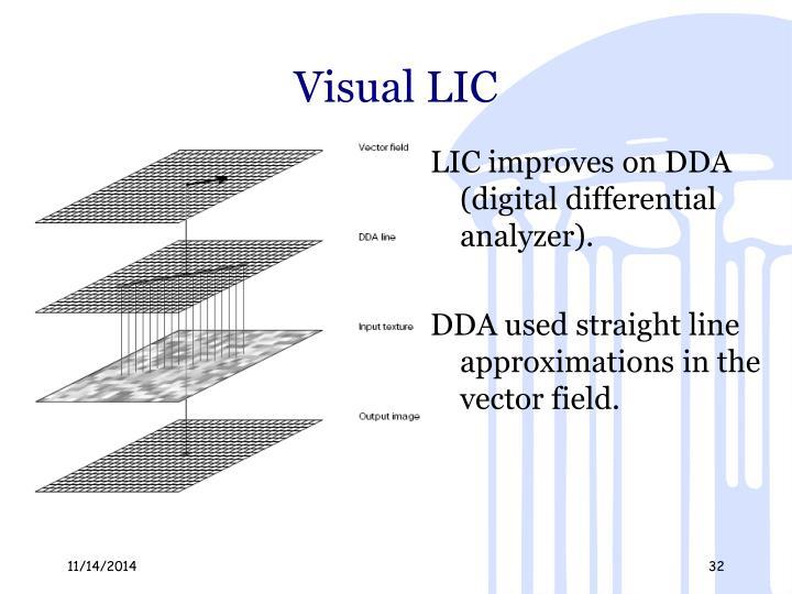 Visual LIC
