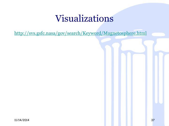 Visualizations