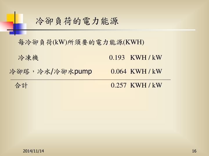 冷卻負荷的電力能源