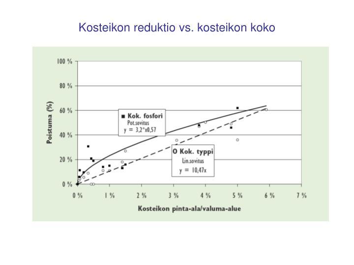 Kosteikon reduktio vs. kosteikon koko