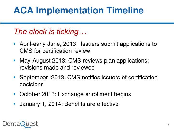 ACA Implementation Timeline