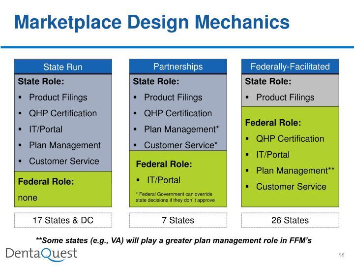 Marketplace Design Mechanics