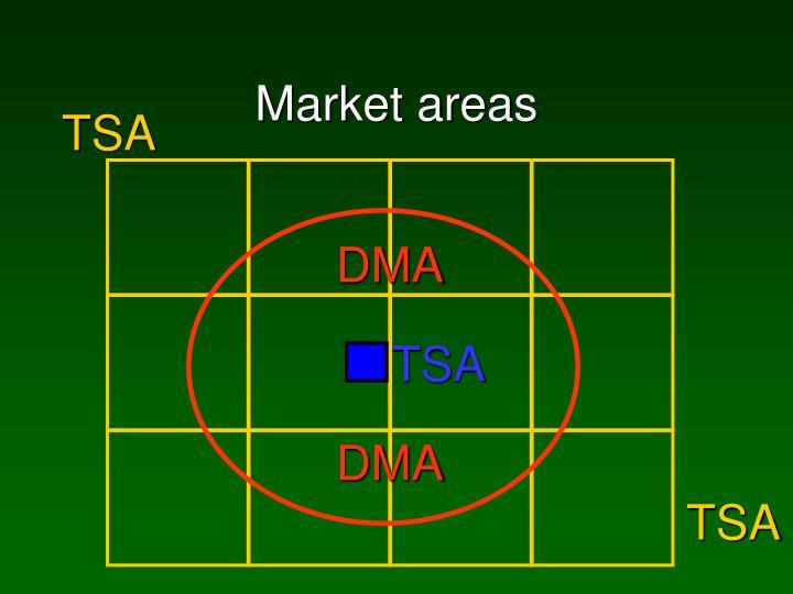 Market areas