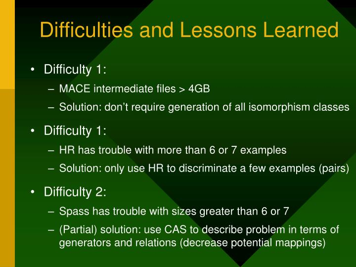 Difficulties and Lessons Learned