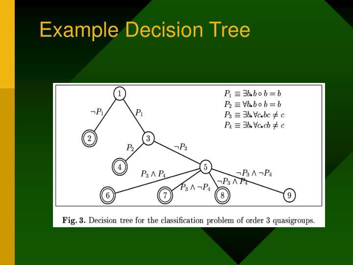 Example Decision Tree