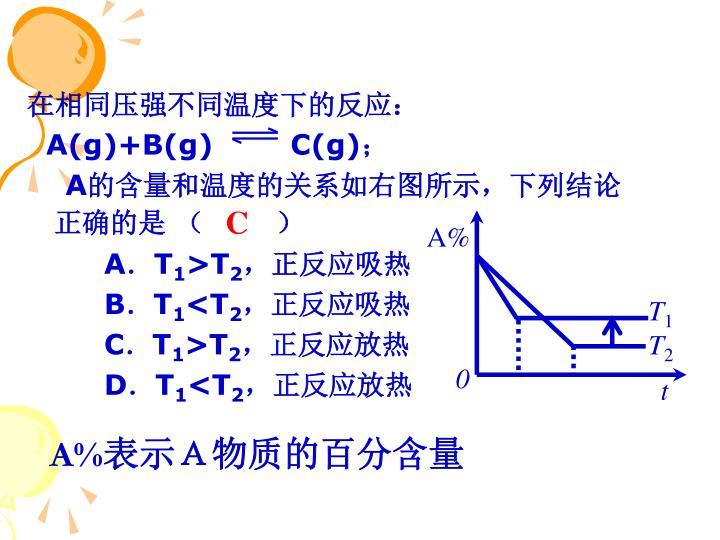 在相同压强不同温度下的反应: