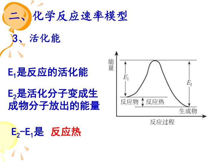 二、化学反应速率模型