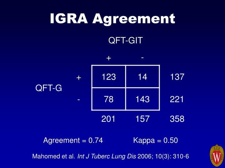 IGRA Agreement