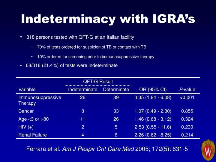 Indeterminacy with IGRA's