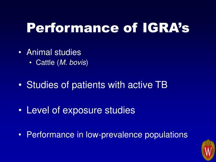 Performance of IGRA's
