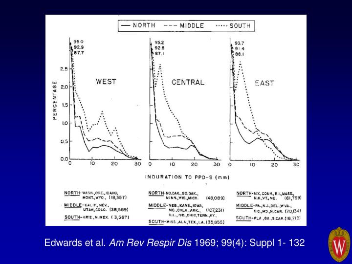 Edwards et al.
