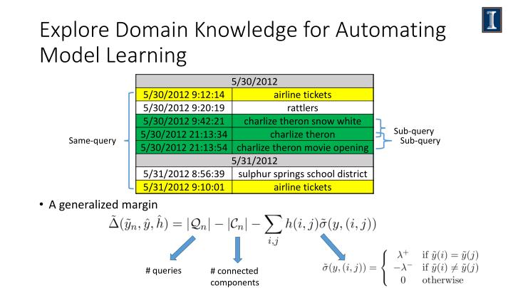 Explore Domain Knowledge for Automating Model
