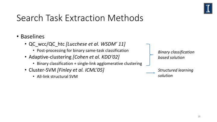 Search Task Extraction Methods