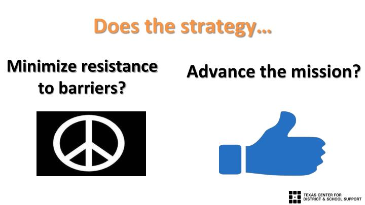 Does the strategy…
