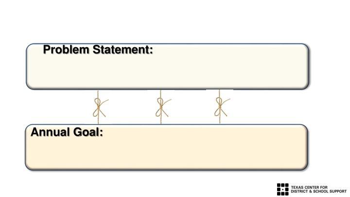 Annual Goal: