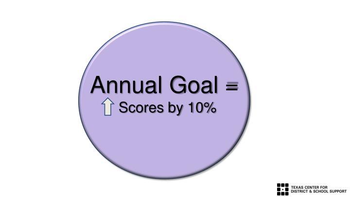 Quarter 2 Goal=