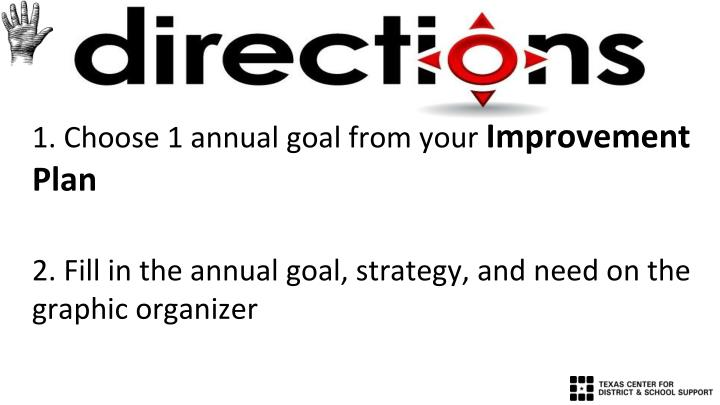 1. Choose 1 annual goal from your