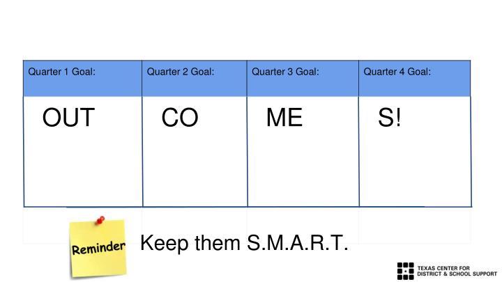 Keep them S.M.A.R.T.