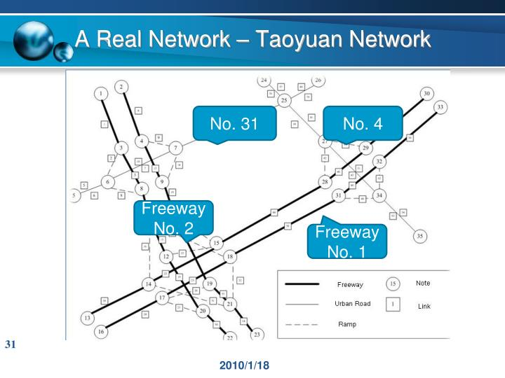 A Real Network – Taoyuan Network